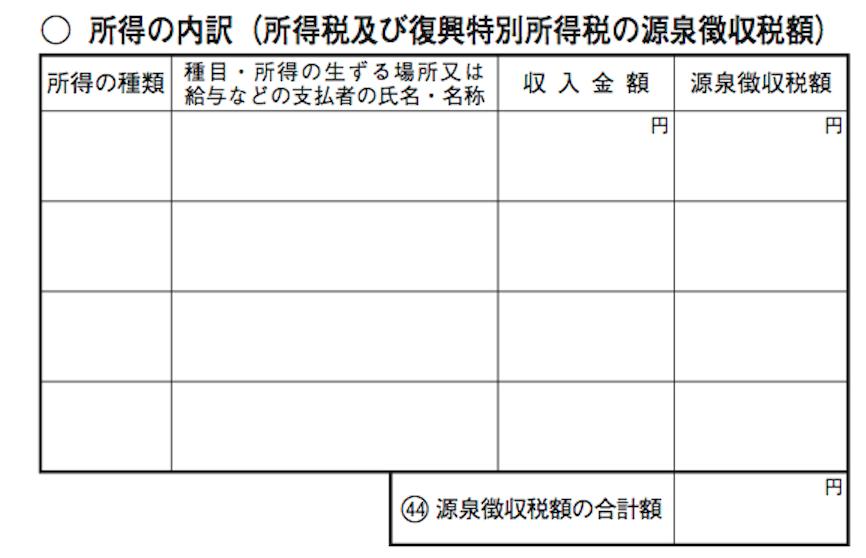確定申告書B第二表の所得の内訳
