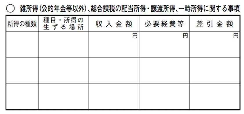確定申告書B第二表の雑所得