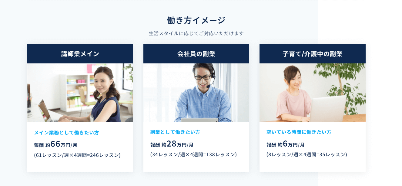 CodeCampの講師収入