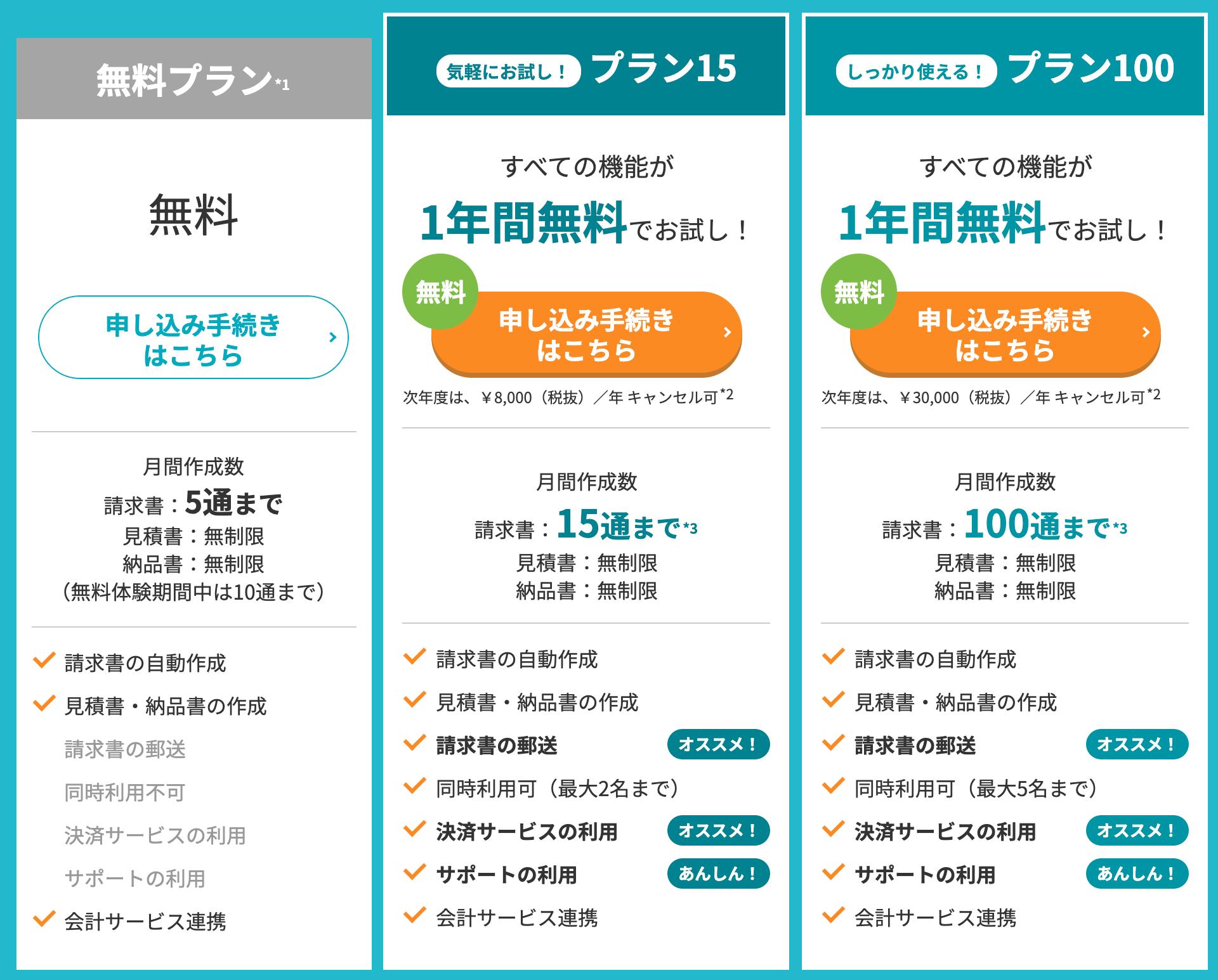 【2021最新版】クラウド型の会計・確定申告ソフト、徹底比較まとめ【無料/有料】 Misoca