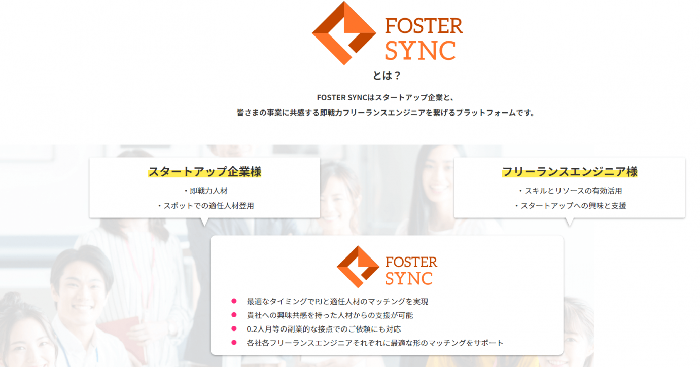 FOSTER SYNC